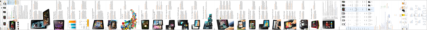 Amazon Kindle Fire Home Page